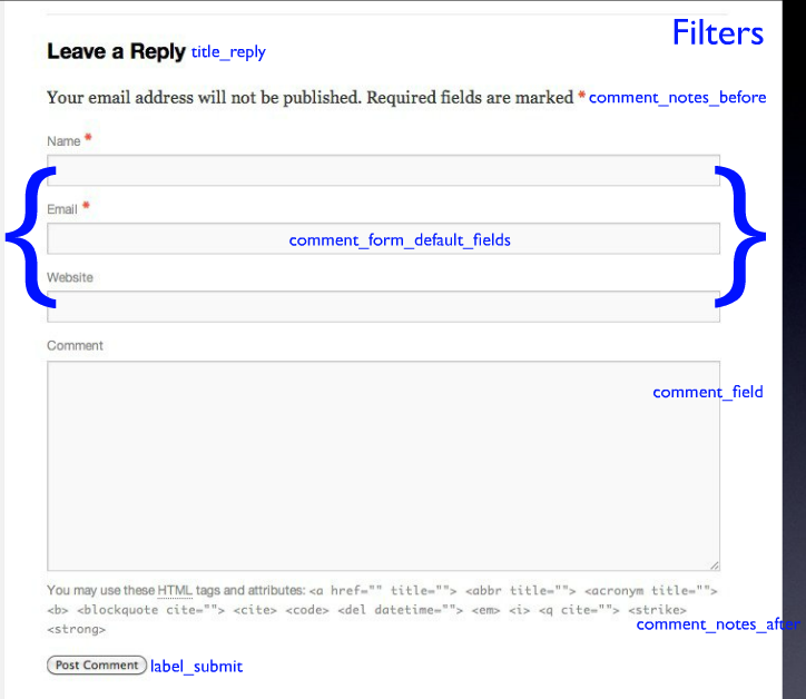 WordPress Comment Filters