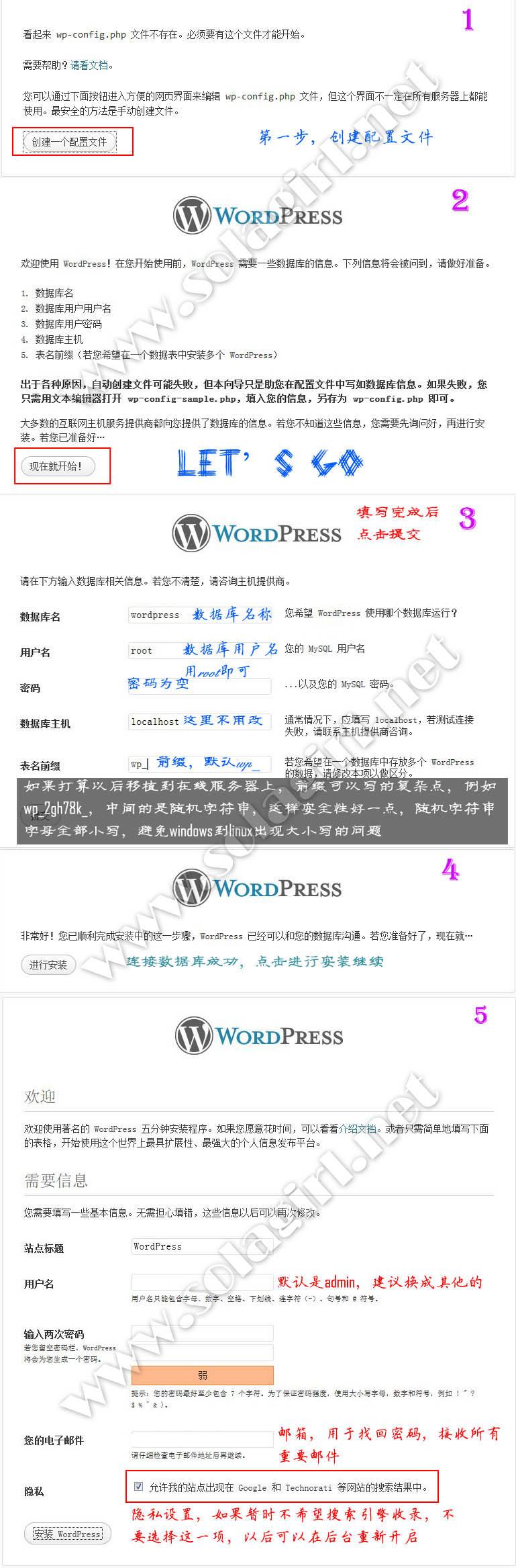 图示WordPress安装过程