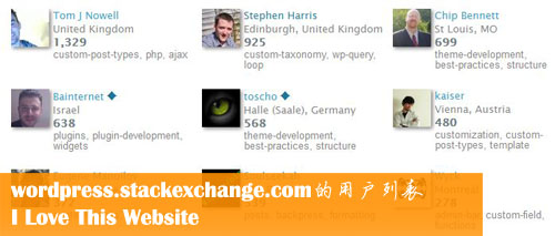 WordPress用户列表