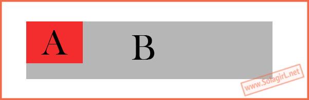 A被浮动后,覆盖在B上