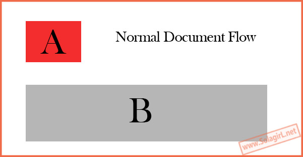 normal-document-flow