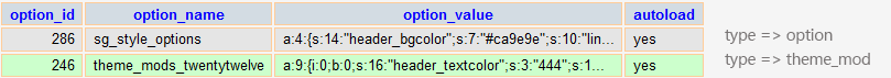 option和theme_mod存储方式的区别