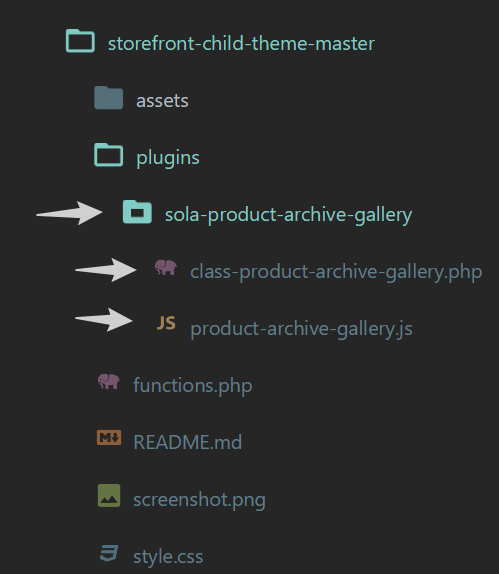 WooCommerce Product Archive Image Slider file structure